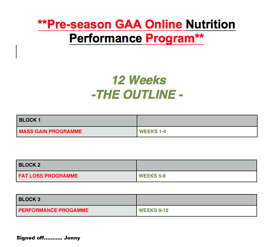 a presentation of an eight week training program for pre season fitness Set smart goals to clarify your ideas  learn essential career skills every week,  without the need for specialist tools or training various interpretations of.